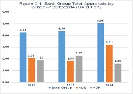 Turnover AfDB (Graph).jpg16436