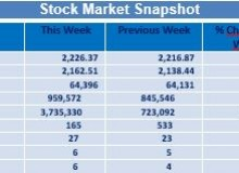 6 equities rally on the Accra Bourse